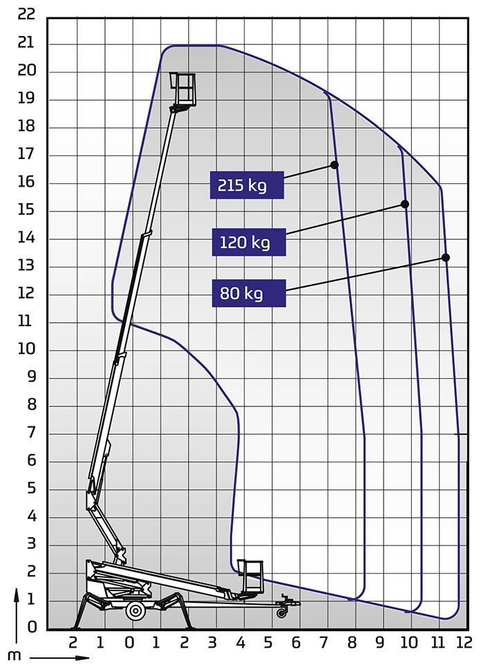 Dino 210 diagram